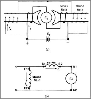 Dc Brush Motor Wiring Diagram by Dc Motor Calculations Part 3 National Instruments