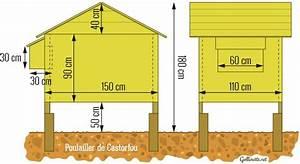 Plan Poulailler 5 Poules : plan de poulailler gratuit de la construction du ~ Premium-room.com Idées de Décoration