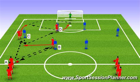 footballsoccer pattern drill  combination cross