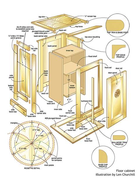 floor cabinet woodworking plans woodshop plans