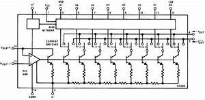 11  The Block Diagram Of The Dac0800 Ic