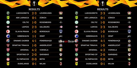 uefa europa leaguematch results   leg