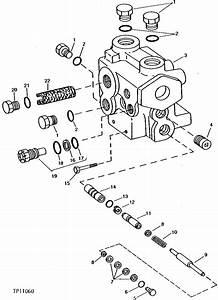 Lost All Hydraulics On My 84 Deere 410b Turbo 4x4