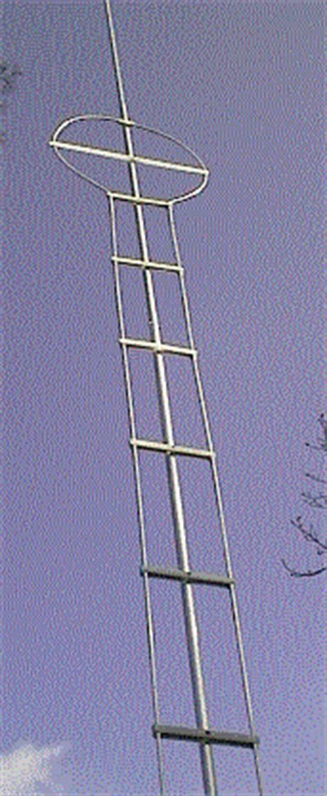 linear loaded vertical antenna