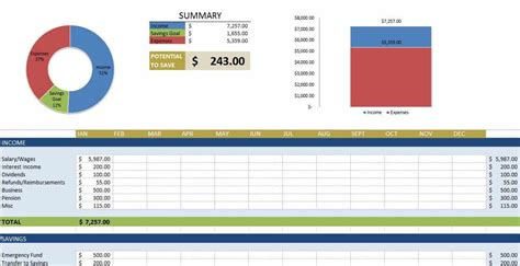 budget templates  excel