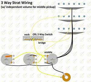 3 Way Stratocaster Wiring