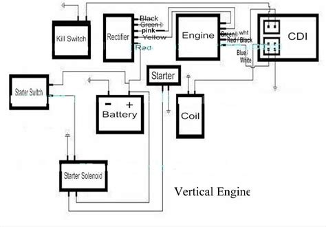 Wiring Diagrams For Lifan Engine