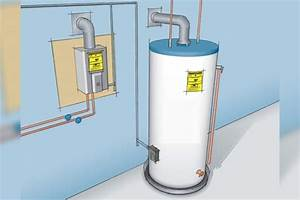 Water Heaters Basics  Types  Components And How They Work