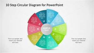 10 Step Circular Flow Diagram Ppt