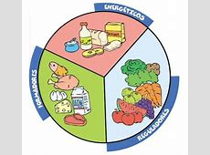 Grupos de alimentos Edicion Impresa ABC Color