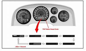 2008 Toyota Tundra Maintenance Light Reset How Do I Clear The Quot Maintainance Required Quot And The