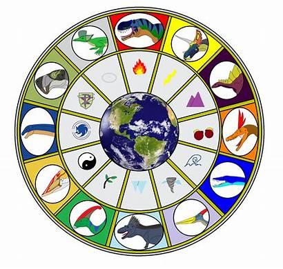 Zodiac Elemental Leaders Artapon Dinosaurs Deviantart