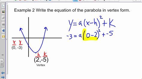 find standard form equation parabola vertex form equation tessshebaylo
