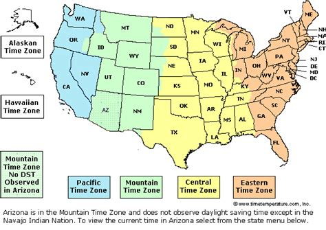 helpful current time time zone