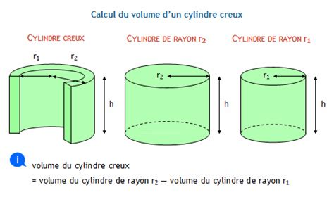 calculer le volume d un aquarium calcul du volume d un pav 233 droit volume d un