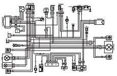 2004 ktm exc 250 450 525 wiring diagram circuit wiring diagrams