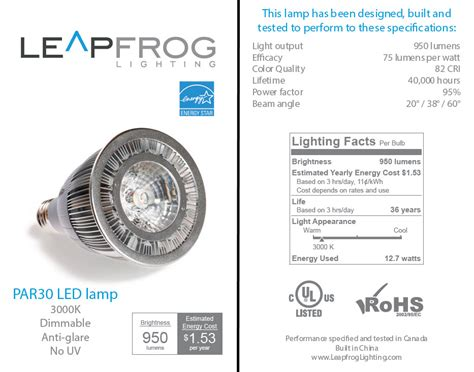 how to replace your phased out banned light bulb with