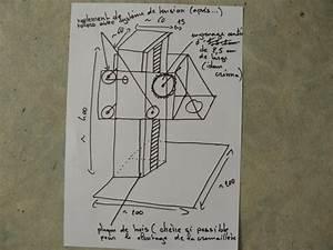 Perceuse A Colonne Brico Depot : pied colonne pour perceuse ~ Dailycaller-alerts.com Idées de Décoration