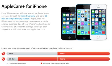 warranty for iphone 6 top 5 iphone 6 warranty insurance options