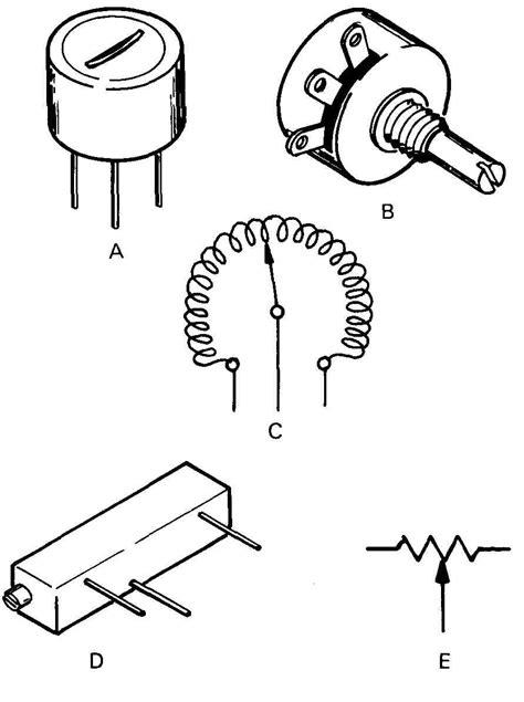 Electronics Symbols Components References