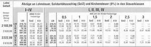 Lohnsteuer Berechnen 2016 : test und lernkontrollen zu personalaufwendungen im agenturbetrieb 123 versicherung ~ Themetempest.com Abrechnung
