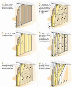 Isolation Phonique Cloison : epaisseur mur maison ossature bois isolation acoustique ~ Melissatoandfro.com Idées de Décoration
