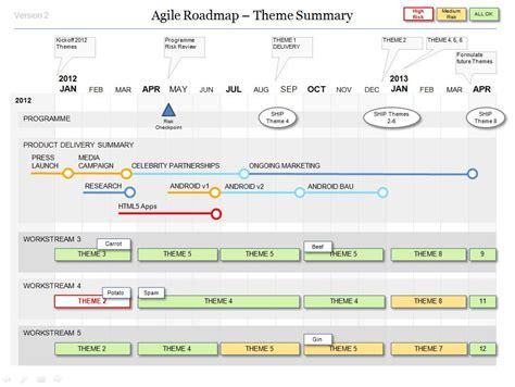 powerpoint agile roadmap template  work pinterest