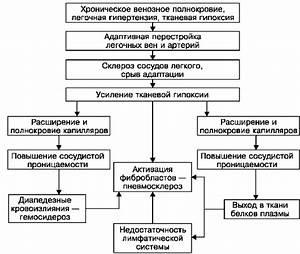 Препараты для улучшения потенции при гипертонии