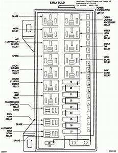 1999 Plymouth Grand Voyager Fuse Box Diagram