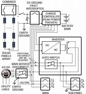 Advanced Tutorials Battery Wiring Diagrams For Solar Energy Systems