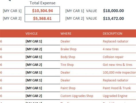 vehicle expense tracker  excel templates