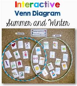 Clever Classroom  Sliding Into Summer With A Freebie