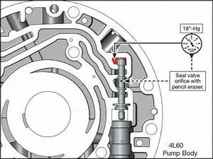 Sonnax Oversized Pressure Regulator Valve