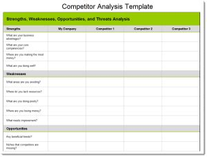 Nyda Business Plan Template by Plan Template Business Competition Nyda Plan Template