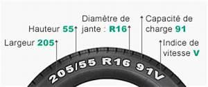 Peut On Rouler Avec 2 Pneus Hiver Et 2 Pneus été : comment choisir ses pneus feu vert ~ Medecine-chirurgie-esthetiques.com Avis de Voitures