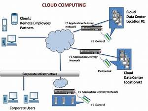 What Is Cloud Computing  August 2010