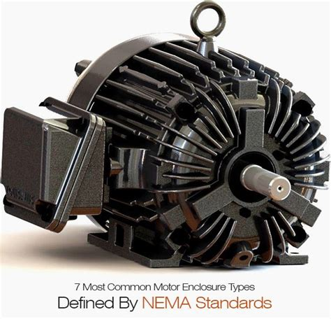 Electric Motor Standards by 17 Best Images About Electric Engine On
