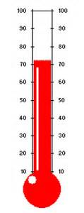 Fundraising Thermometer Template Excel Thermometers