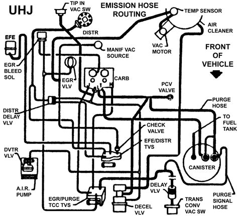 vacuum hose diagram    lincoln