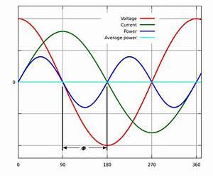 Power factor - Wikipedia  Factor