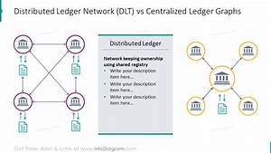 Blockchain Presentation Modern Diagrams Powerpoint