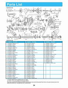 Parts List  Tanacom 1000