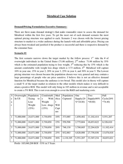 Solving problems video games plan of business restaurant plan of business restaurant small business continuity plan small business continuity plan