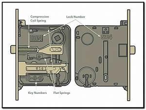 Old Mortise Lock Parts Diagram  U2022 Downloaddescargar Com