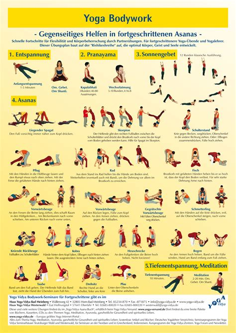 yoga bodywork poster