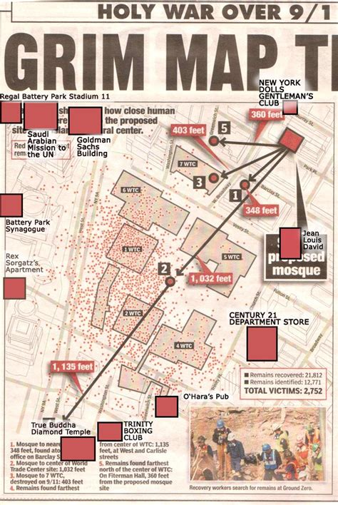 Tabloid Unveils Handy 911 Body Part Map And We Improved