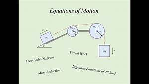 Equations Of Motion - Free-body Diagram