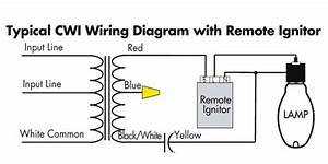 metal halide ballast wiring diagram wiring diagram With wiring a hps light