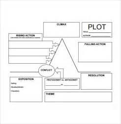 Story Plot Diagram Template