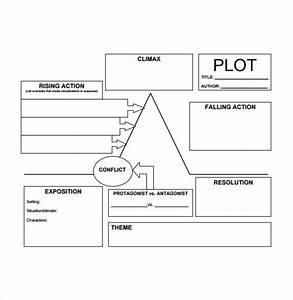 Sample Plot Chart Templates